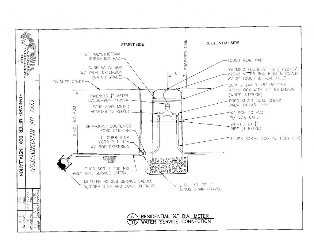 Water Meter Cut Sheets 002